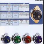 Lock options layout