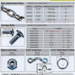 Sub-component catalog layout