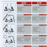 Sub-component catalog display